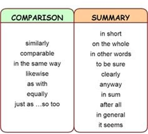 Things to compare in an essay